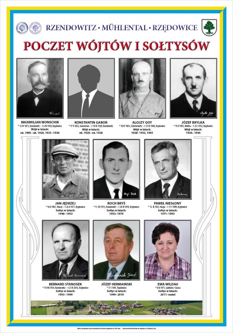 Rzędowice-Poczet sołtysów